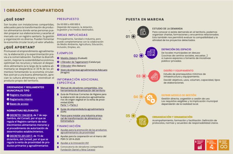 Manual para realizar políticas alimentarias transformadoras
